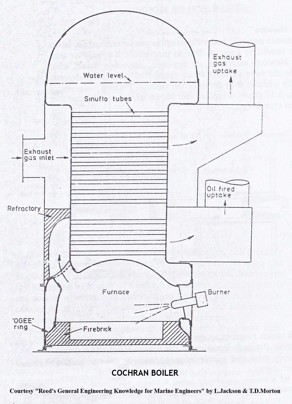 Composite Boilers