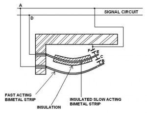 Thermal Fire Detectors Working Principle