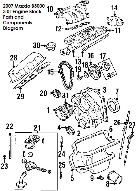 Mazda 2 Sport Engine Diagram