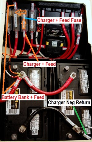 Installing a Marine Battery Charger – Marine How To