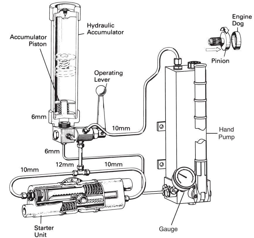 hydraulic spool valve schematic
