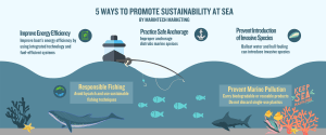 5 WAYS TO PROMOTE SUSTAINABILITY AT SEA