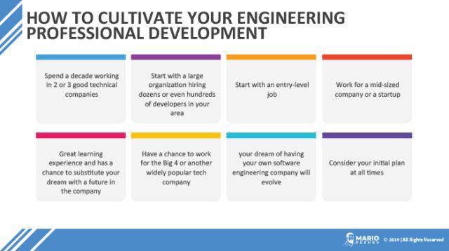 engineering professional development