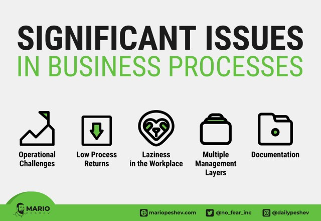 significant issues in business processes
