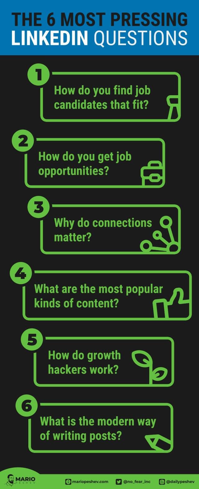 LinkedIn questions