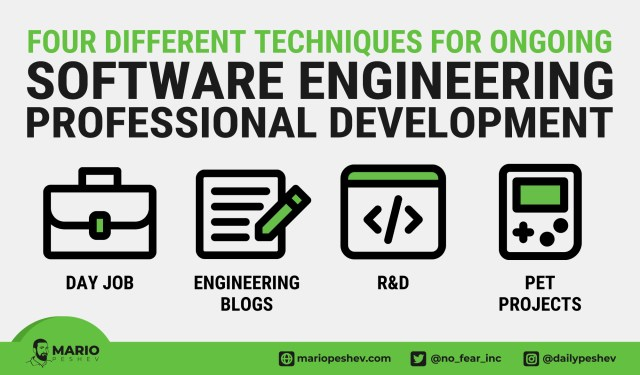 software engineering professional development