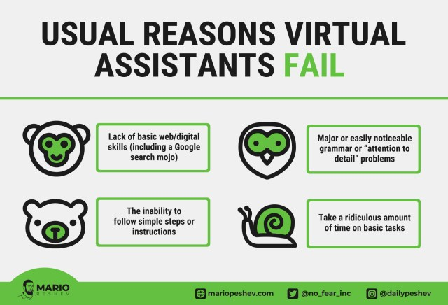 reasons virtual assistants fail