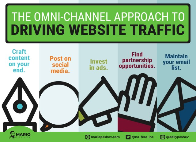 omni-channel approach to driving website traffic