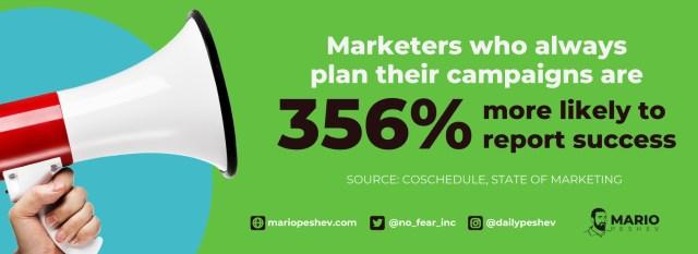 statistics on marketing campaigns