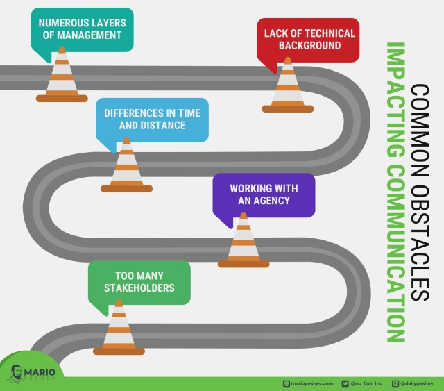 common obstacles impacting communication
