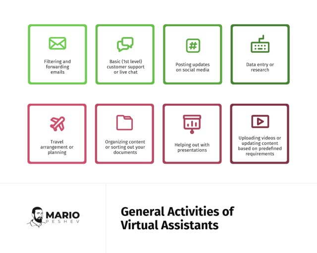 General activities of virtual assistants | Scaling with VAs