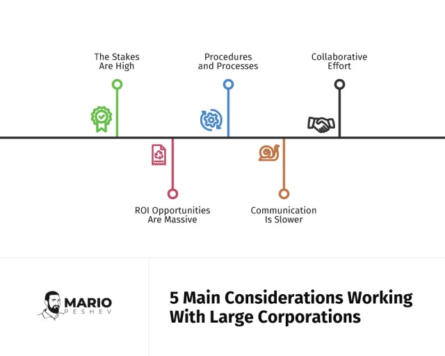 5 main considerations working with large corporations | selling to enterprises