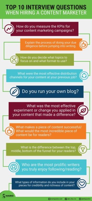 interview questions when hiring a content marketer