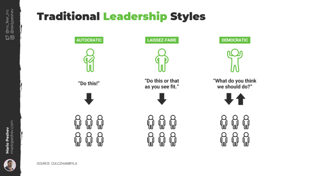traditional leadership styles