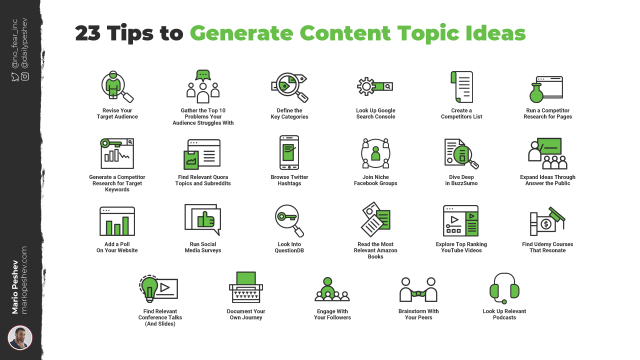 Content Topic Ideas