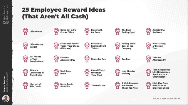 Employee Reward Ideas