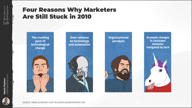Why Marketers Are Still Stuck in 2010