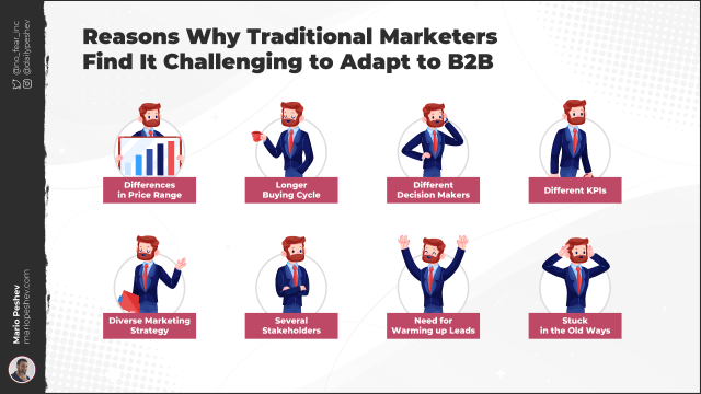 Traditional Marketers and B2B