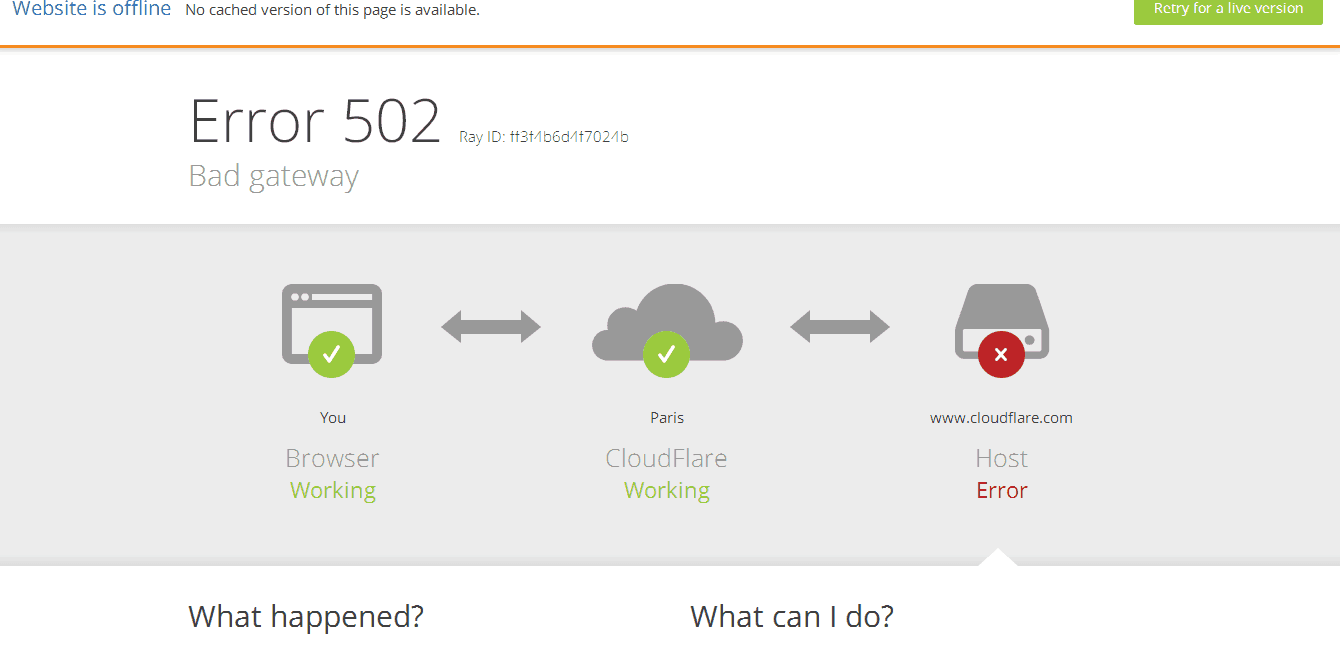 cloudflare-down