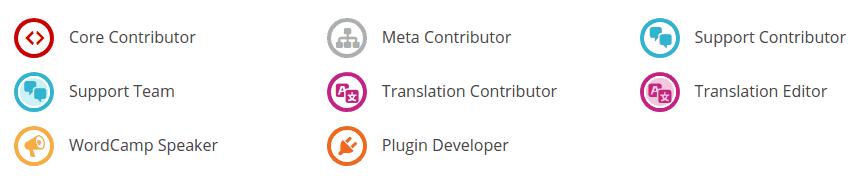WordPress Contributions