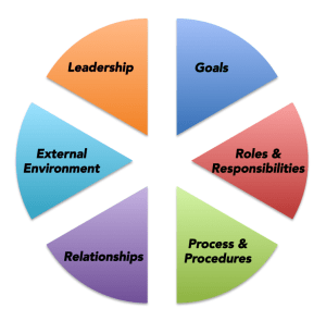 Team_Areas