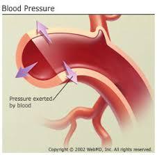 Tekanan pada pembuluh darah