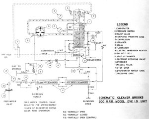 Figure 103 SCHEMATIC CLEAVER BROOKS 300 GPD DVC 15 UNIT