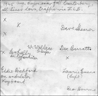Operators at Awarua Radio ZLB in August 1945