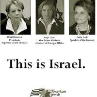 Tsunami femenino en Israel