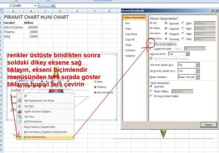 PİRAMİT CHART STEP 4