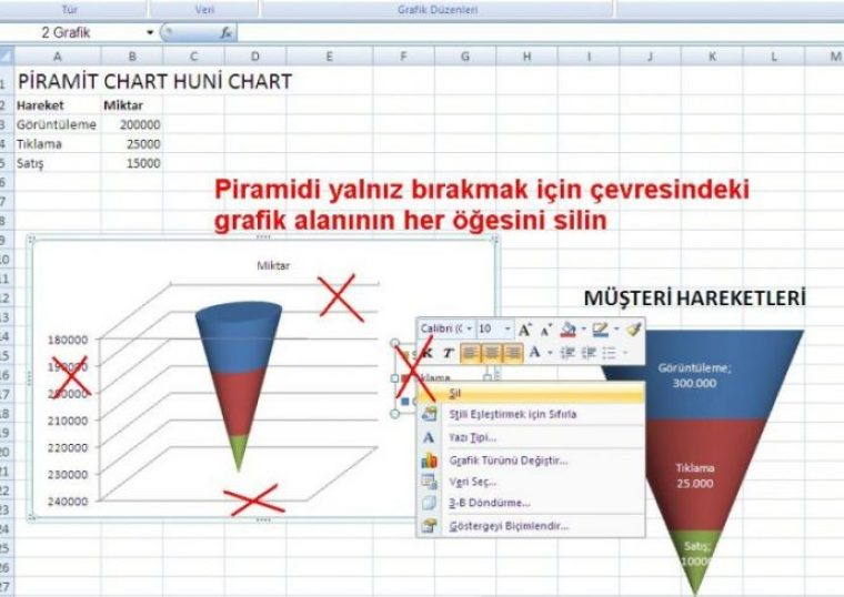 PİRAMİT CHART STEP 5
