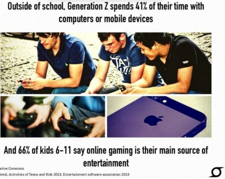 gen z gaming