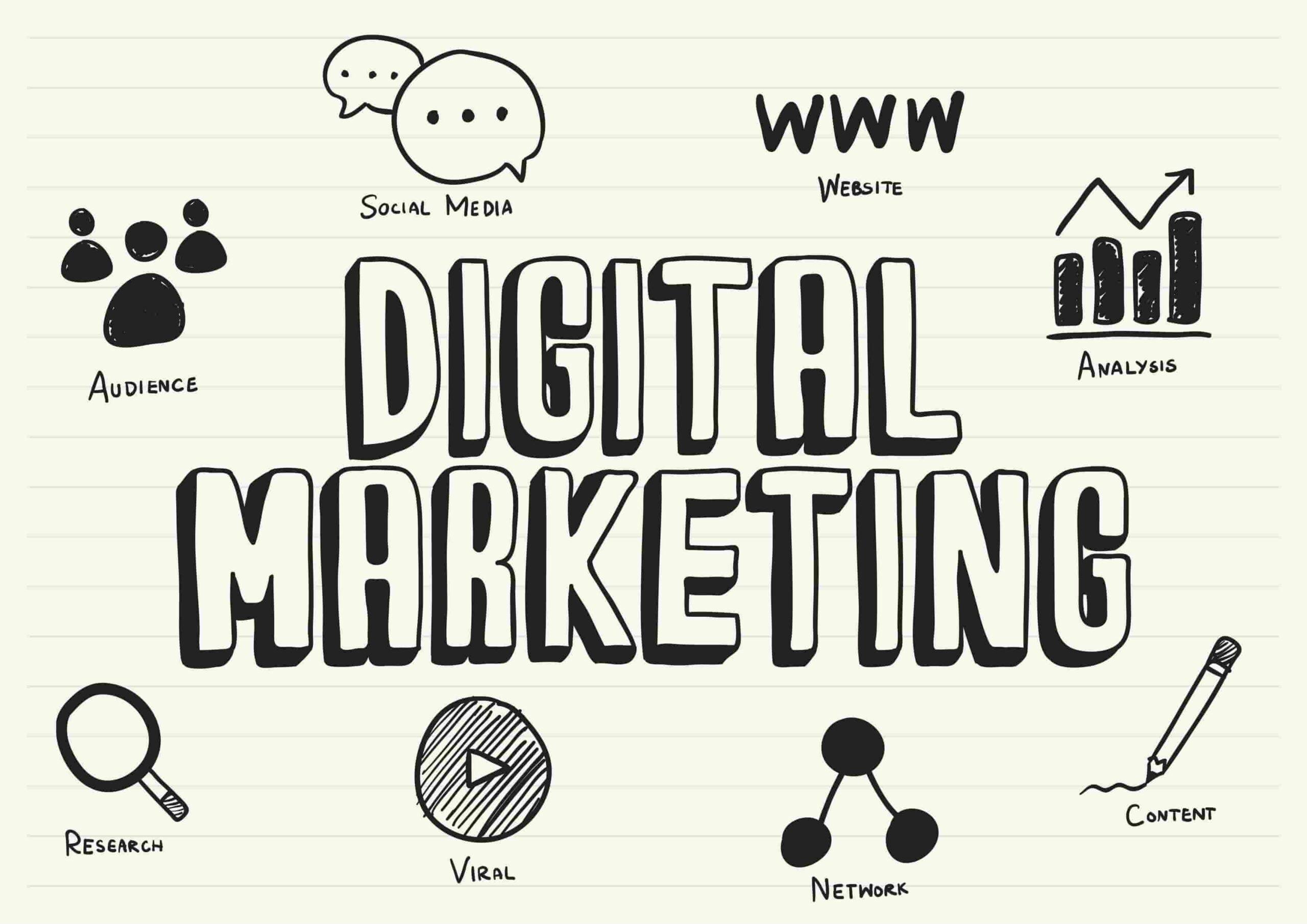 digital-marketint-career