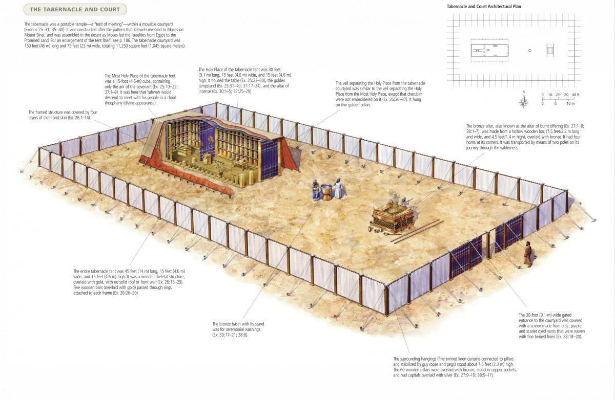 Illustration Tabernacle Layout