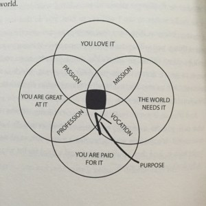 Your Purpose!