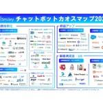 AIポータルメディア「AIsmiley」、チャットボットカオスマップ2021最新版を公開