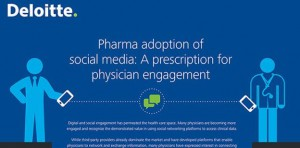 Market iT Pharma adoption of social media: A prescription for physician engagement Digital