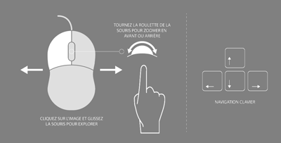 Mouse and Navigation Instruction Control - French