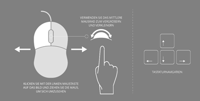 Mouse and Navigation Instruction Control - German