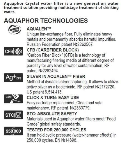 Aquaphor Crystal A water filter