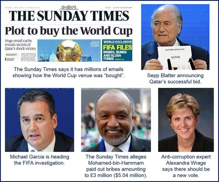 FIFA sponsors worried about corruption scandal