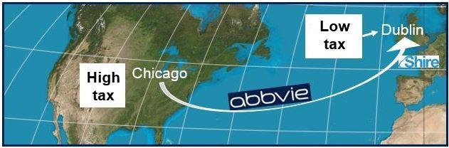 Abbvie tax inversion