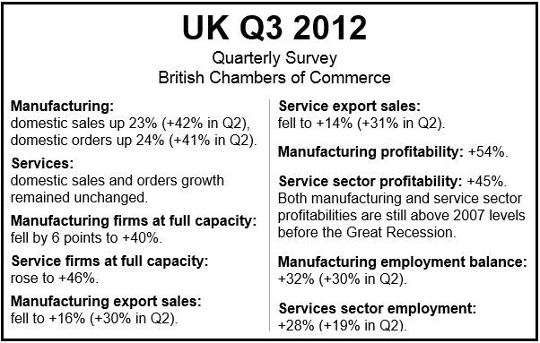 UK economic figures Q3 2014