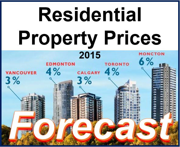 Canada residential property prices 2015
