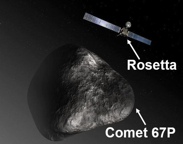 Rosetta orbiting comet