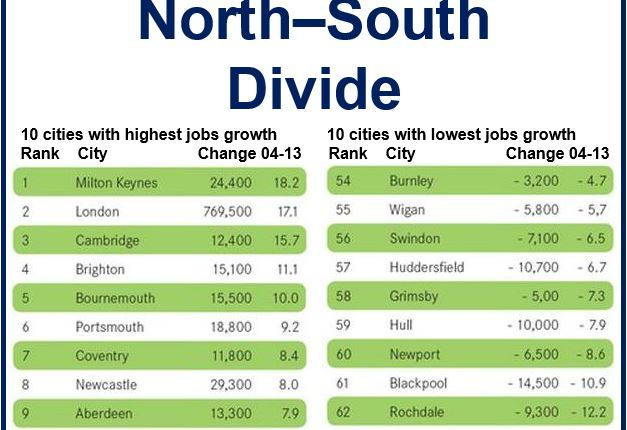 UK North vs South wealth gap
