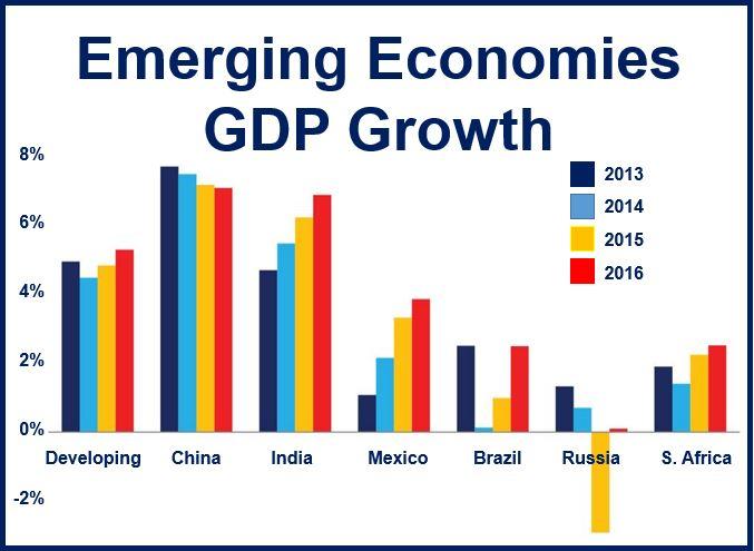 World Bank Emerging Economics Forecast