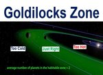 Goldilocks zone planets