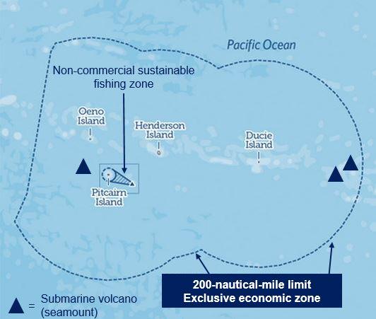Pitcairn islands marine reserve