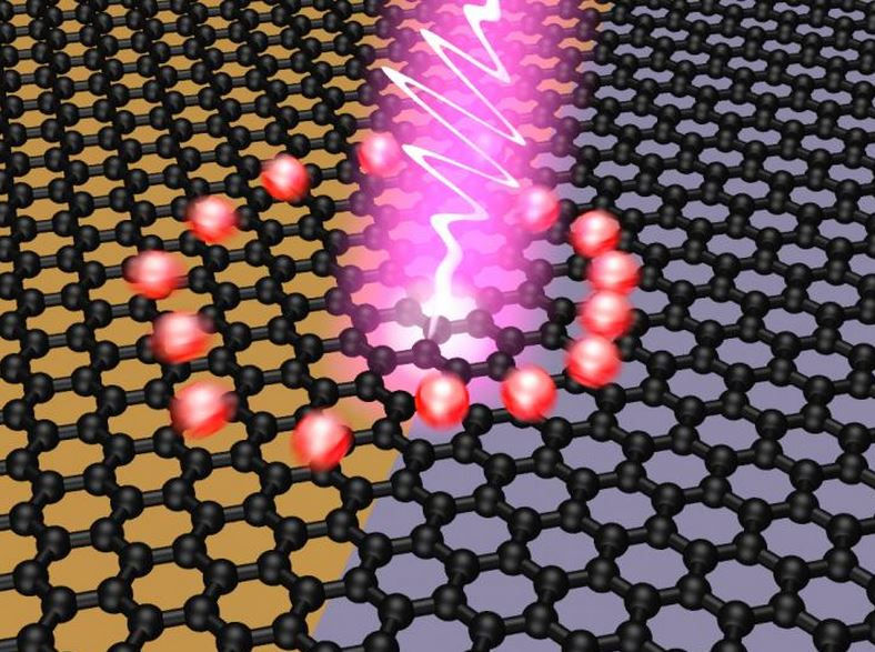 Graphene light to electricity